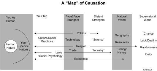 2005_HierarchyOfCauses_60.png